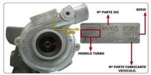 IHI turbo azonositasa